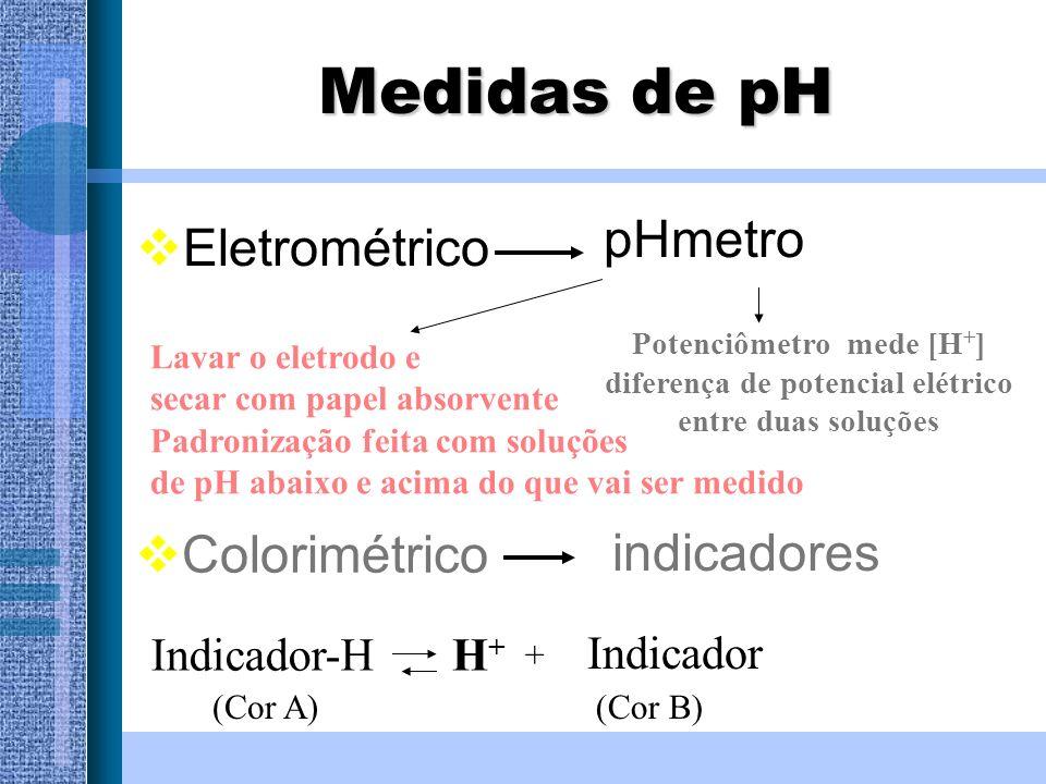 Potenciômetro mede [H+] diferença de potencial elétrico